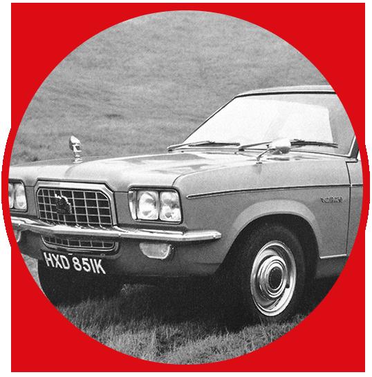 performance classic car brakes
